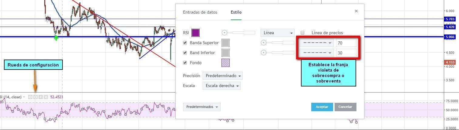 Franja violeta en Tradingview