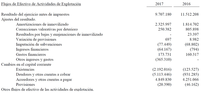 Extracto de las memorias. Existencias.png