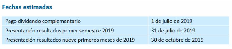 Calendario Financiero 2019.Analisis De Resultados De Red Electrica Corporacion Ree