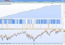 Gráfico Liquidez VeNAS